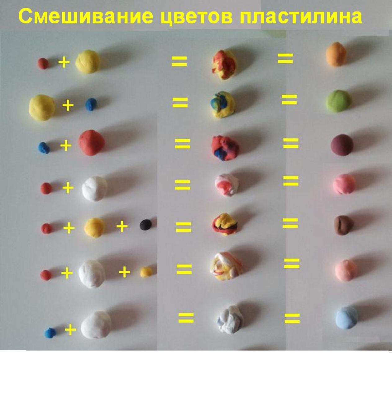 Как сделать из пластилина красный цвет